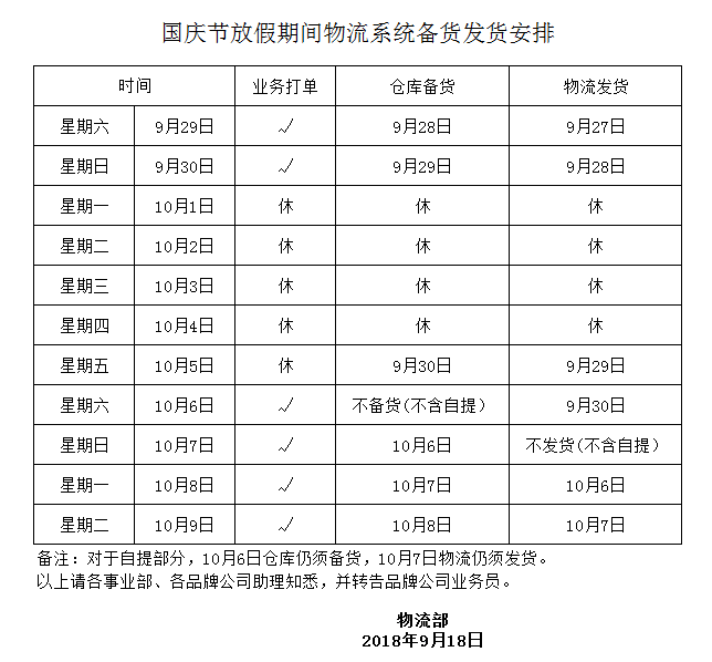 迪欧家具2018国庆节物流发货安排